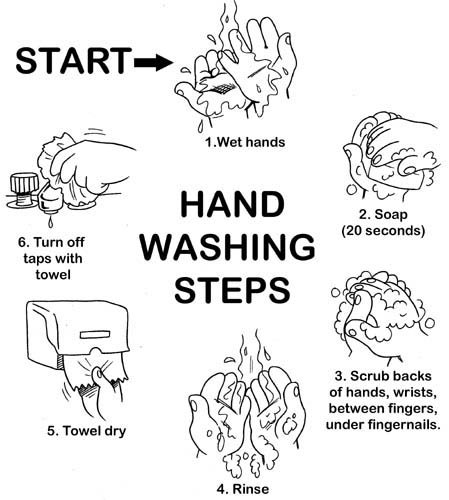 Hand washing stepping in pee